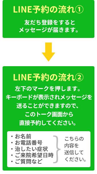 LINE予約の流れ2